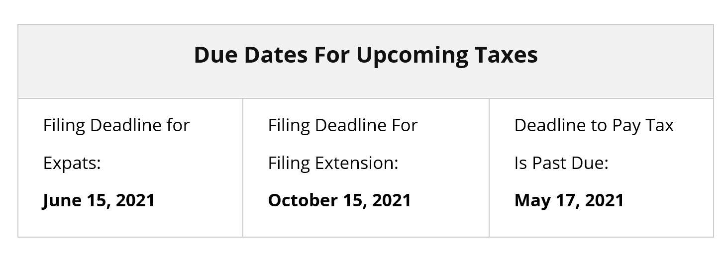 Expatriate Tax Returns 2020 Tax Deadlines